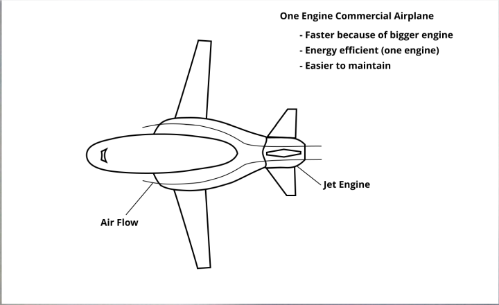 One Engine Jet