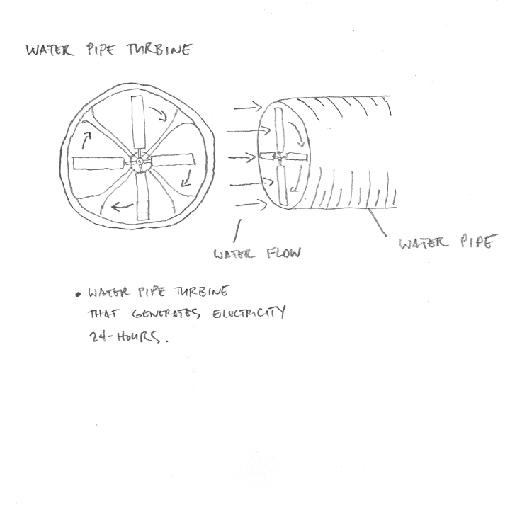 water pipe turbine